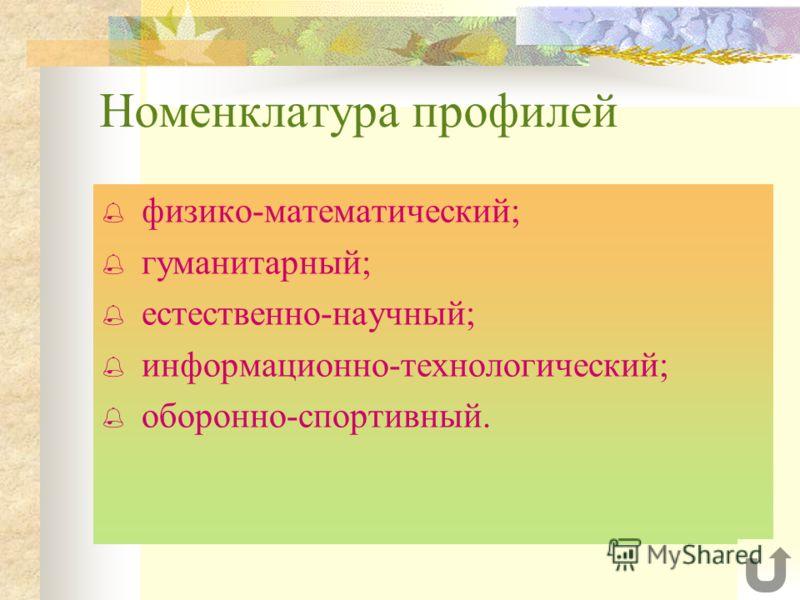 Номенклатура профилей физико-математический; гуманитарный; естественно-научный; информационно-технологический; оборонно-спортивный.