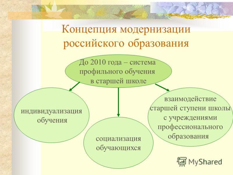 Концепция модернизации российского образования До 2010 года – система профильного обучения в старшей школе индивидуализация обучения социализация обучающихся взаимодействие старшей ступени школы с учреждениями профессионального образования