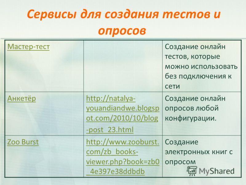 Сервисы для создания тестов и опросов Мастер-тестСоздание онлайн тестов, которые можно использовать без подключения к сети Анкетёрhttp://natalya- youandiandwe.blogsp ot.com/2010/10/blog -post_23.html Создание онлайн опросов любой конфигурации. Zoo Bu