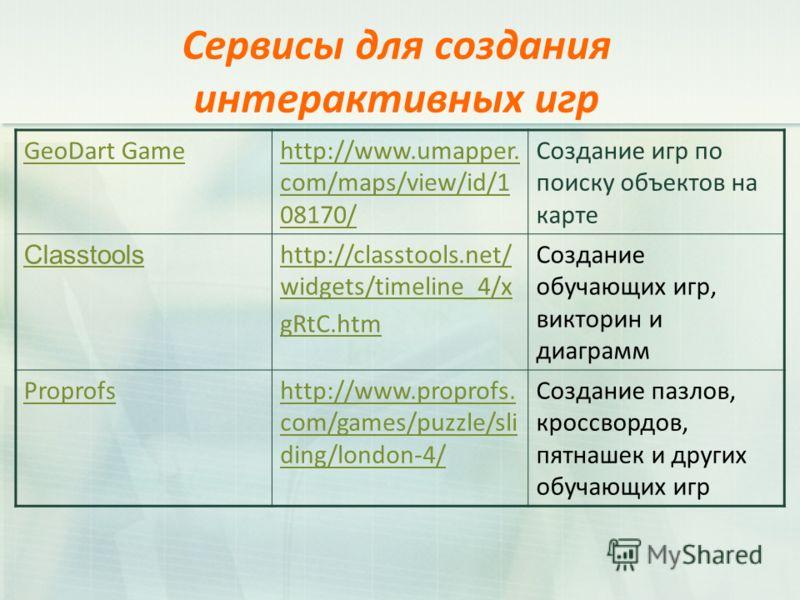 Сервисы для создания интерактивных игр GeoDart Gamehttp://www.umapper. com/maps/view/id/1 08170/ Создание игр по поиску объектов на карте Сlasstools http://classtools.net/ widgets/timeline_4/x gRtC.htm Создание обучающих игр, викторин и диаграмм Prop