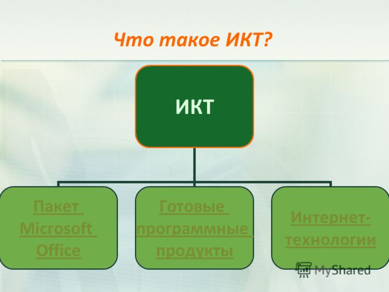 Что такое ИКТ? ИКТ Пакет Microsoft Office Готовые программные продукты Интернет- технологии