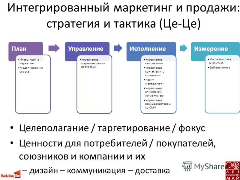 Интегрированный маркетинг и продажи: стратегия и тактика (Це-Це) План Инвестиции в маркетинг Моделирование спроса Управление Управление маркетинговыми ресурсами Исполнение Управление кампаниями Управление контактами с клиентами Ивент- менеджмент Упра