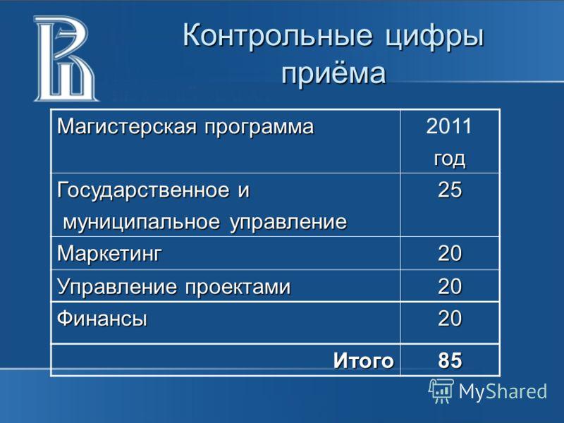 Контрольные цифры приёма Магистерская программа 2011год Государственное и муниципальное управление муниципальное управление25 Маркетинг20 Управление проектами 20 Финансы20 Итого85