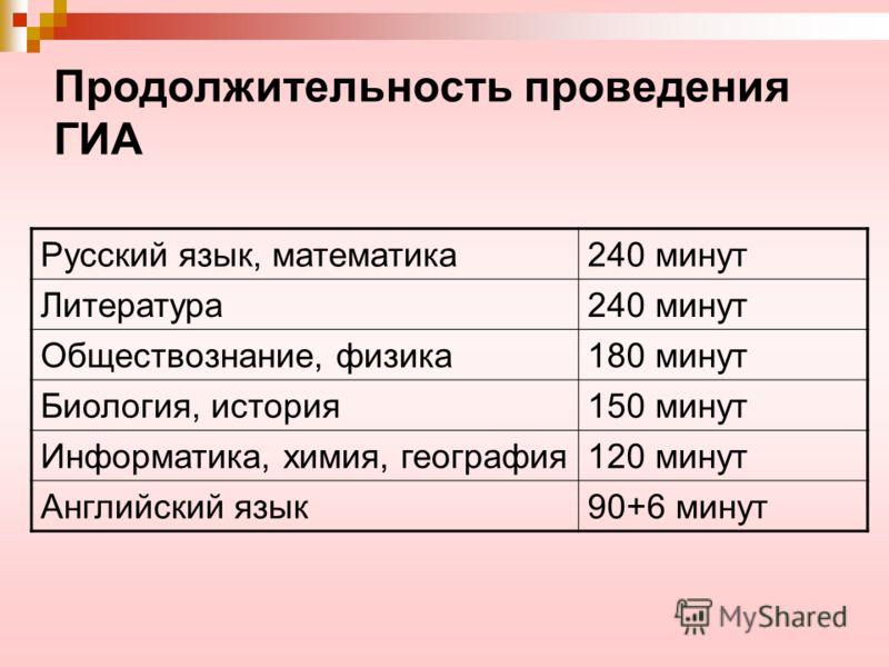 Продолжительность проведения ГИА Русский язык, математика240 минут Литература240 минут Обществознание, физика180 минут Биология, история150 минут Информатика, химия, география120 минут Английский язык90+6 минут