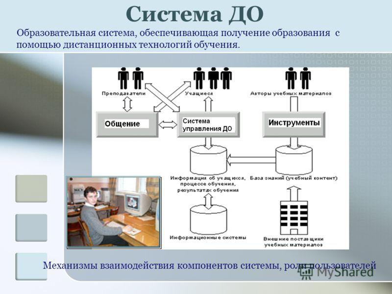 Система ДО Механизмы взаимодействия компонентов системы, роли пользователей Образовательная система, обеспечивающая получение образования с помощью дистанционных технологий обучения.