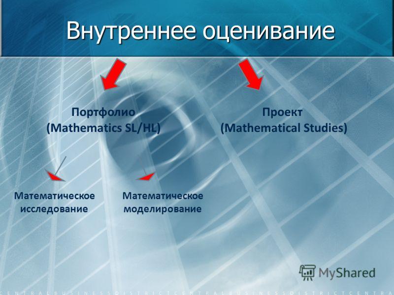 Внутреннее оценивание Портфолио (Mathematics SL/HL) Проект (Mathematical Studies) Математическое исследование Математическое моделирование