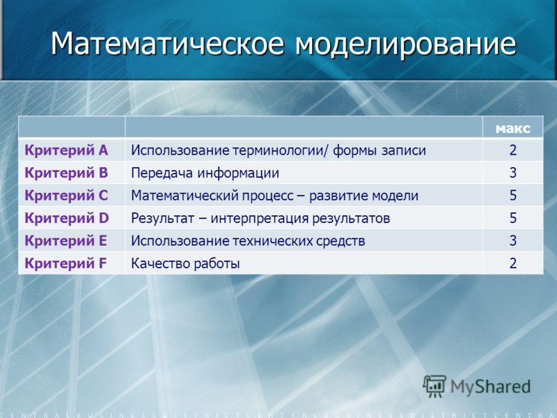 Математическое моделирование макс Критерий АИспользование терминологии/ формы записи2 Критерий ВПередача информации3 Критерий СМатематический процесс – развитие модели5 Критерий DРезультат – интерпретация результатов5 Критерий EИспользование техничес