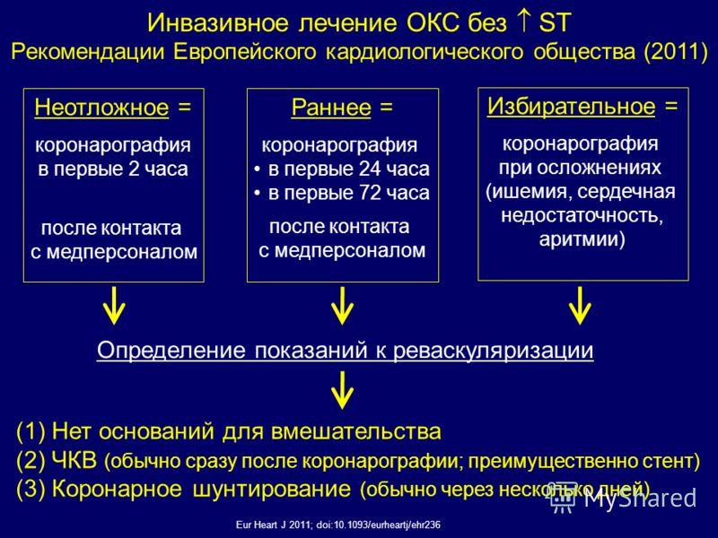 Инвазивное лечение ОКС без ST Рекомендации Европейского кардиологического общества (2011) Неотложное = коронарография в первые 2 часа после контакта с медперсоналом Раннее = коронарография в первые 24 часа в первые 72 часа после контакта с медперсона