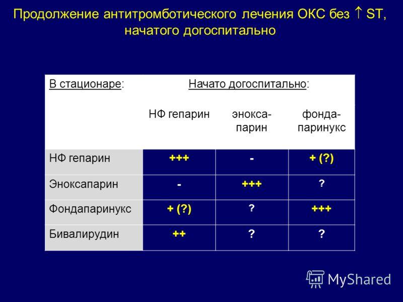 В стационаре:Начато догоспитально: НФ гепаринэнокса- парин фонда- паринукс НФ гепарин+++-+ (?) Эноксапарин-+++ ? Фондапаринукс+ (?) ? +++ Бивалирудин++?? Продолжение антитромботического лечения ОКС без ST, начатого догоспитально
