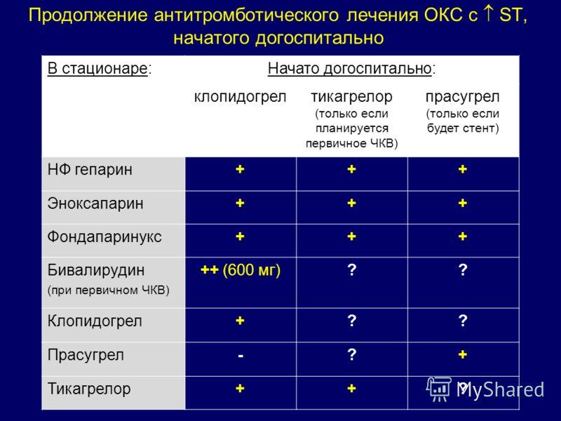 В стационаре:Начато догоспитально: клопидогрелтикагрелор (только если планируется первичное ЧКВ) прасугрел (только если будет стент) НФ гепарин+++ Эноксапарин +++ Фондапаринукс+++ Бивалирудин (при первичном ЧКВ) ++ (600 мг)?? Клопидогрел+?? Прасугрел