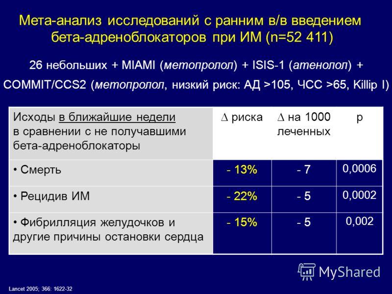 Исходы в ближайшие недели в сравнении с не получавшими бета-адреноблокаторы риска на 1000 леченных р Смерть- 13%- 7 0,0006 Рецидив ИМ- 22%- 5 0,0002 Фибрилляция желудочков и другие причины остановки сердца - 15%- 5 0,002 Мета-анализ исследований с ра