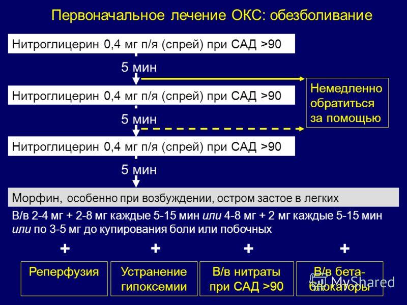 Нитроглицерин 0,4 мг п/я (спрей) при CАД >90 5 мин Немедленно обратиться за помощью 5 мин Морфин, особенно при возбуждении, остром застое в легких В/в 2-4 мг + 2-8 мг каждые 5-15 мин или 4-8 мг + 2 мг каждые 5-15 мин или по 3-5 мг до купирования боли