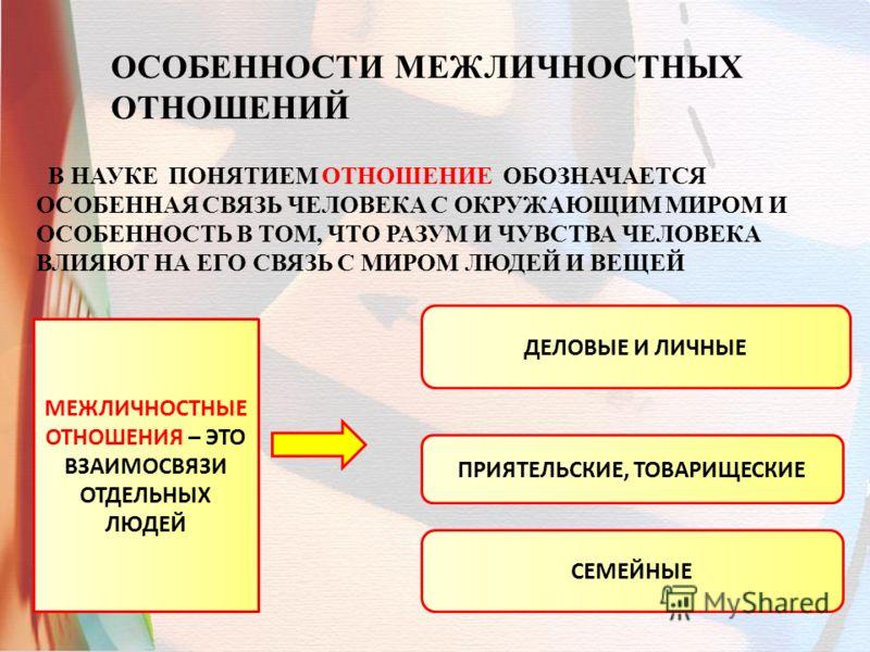 Межличностные отношения обществознание 8 класс