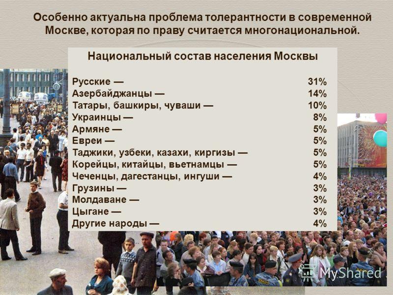 Особенно актуальна проблема толерантности в современной Москве, которая по праву считается многонациональной. Национальный состав населения Москвы Русские 31% Азербайджанцы 14% Татары, башкиры, чуваши 10% Украинцы 8% Армяне 5% Евреи 5% Таджики, узбек