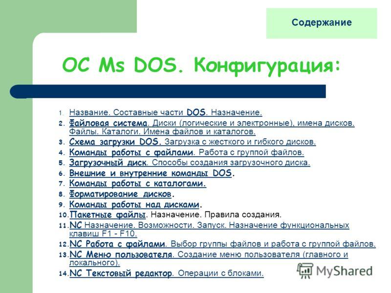 ОС Мs DOS. Конфигурация: 1. Название. Составные части DOS. Назначение. Название. Составные части DOS. Назначение. 2. Файловая система. Диски (логические и электронные), имена дисков. Файлы. Каталоги. Имена файлов и каталогов. Файловая система. Диски