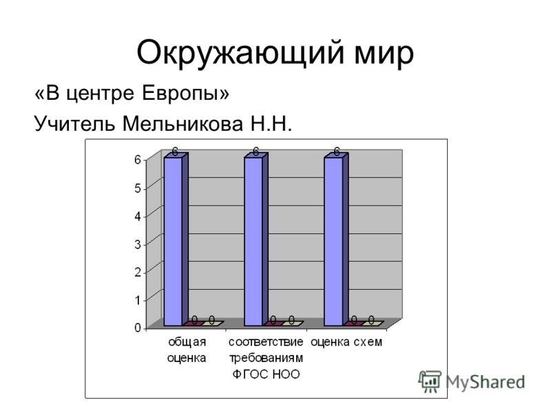 Окружающий мир «В центре Европы» Учитель Мельникова Н.Н.