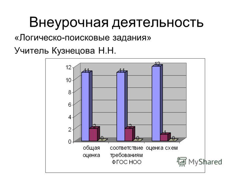 Внеурочная деятельность «Логическо-поисковые задания» Учитель Кузнецова Н.Н.