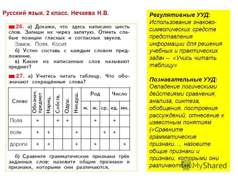 Учебник по русскому языку 2 класс нечаева читать онлайн бесплатно