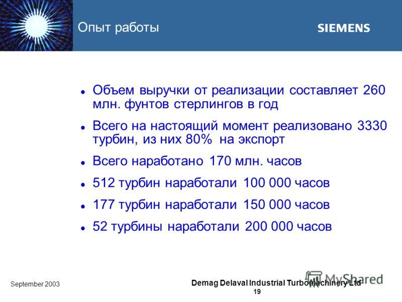 September 2003 Demag Delaval Industrial Turbomachinery Ltd 19 Опыт работы Объем выручки от реализации составляет 260 млн. фунтов стерлингов в год Всего на настоящий момент реализовано 3330 турбин, из них 80% на экспорт Всего наработано 170 млн. часов