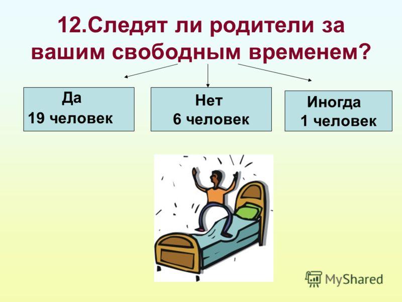 12.Следят ли родители за вашим свободным временем? Да 19 человек Иногда 1 человек Нет 6 человек