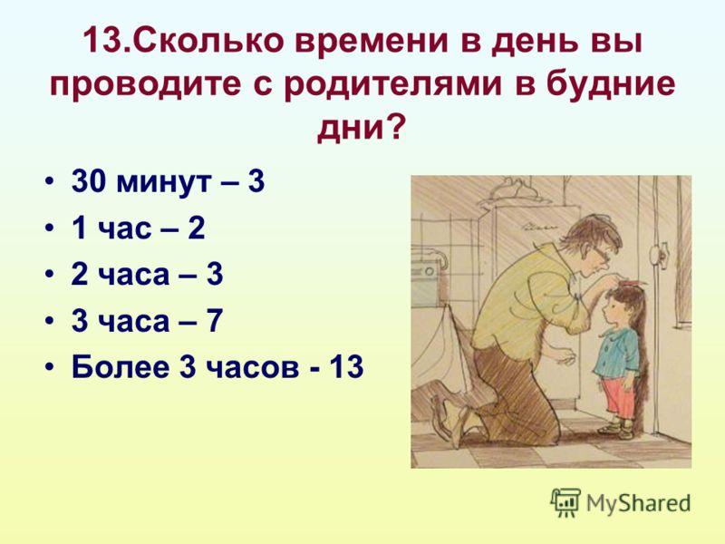 13.Сколько времени в день вы проводите с родителями в будние дни? 30 минут – 3 1 час – 2 2 часа – 3 3 часа – 7 Более 3 часов - 13