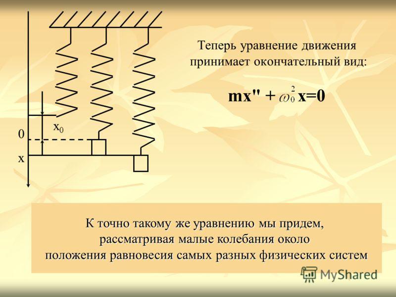 Теперь уравнение движения принимает окончательный вид: mx + x=0 x0x0 x 0 К точно такому же уравнению мы придем, рассматривая малые колебания около положения равновесия самых разных физических систем