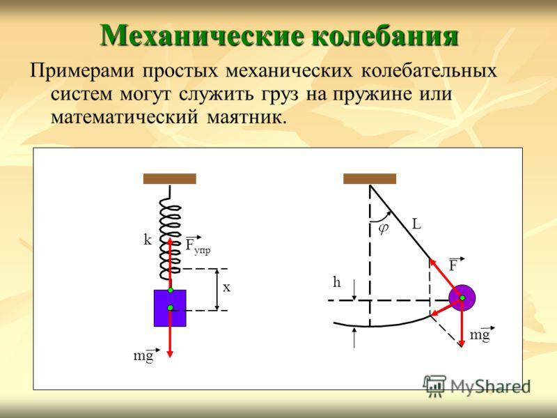 Механические колебания Примерами простых механических колебательных систем могут служить груз на пружине или математический маятник. h L F mg k x F упр