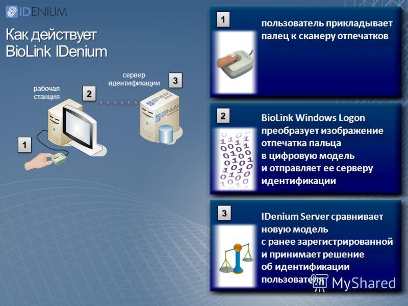 Как действует BioLink IDenium сервер идентификации рабочая станция IDenium Server сравнивает новую модель с ранее зарегистрированной и принимает решение об идентификации пользователя пользователь прикладывает палец к сканеру отпечатков BioLink Window