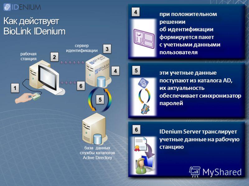сервер идентификации рабочая станция IDenium Server транслирует учетные данные на рабочую станцию при положительном решении об идентификации формируется пакет с учетными данными пользователя эти учетные данные поступают из каталога AD, их актуальност