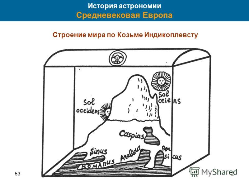 532 История астрономии Средневековая Европа Строение мира по Козьме Индикоплевсту
