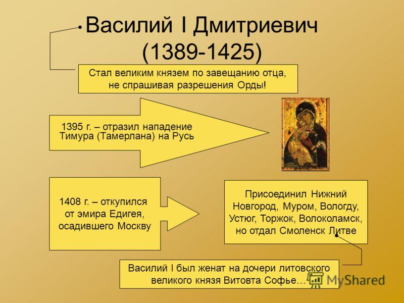 Василий I Дмитриевич (1389-1425) Стал великим князем по завещанию отца, не спрашивая разрешения Орды! 1395 г. – отразил нападение Тимура (Тамерлана) на Русь 1408 г. – откупился от эмира Едигея, осадившего Москву Присоединил Нижний Новгород, Муром, Во