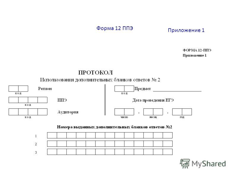 Форма 12 ППЭ Приложение 1