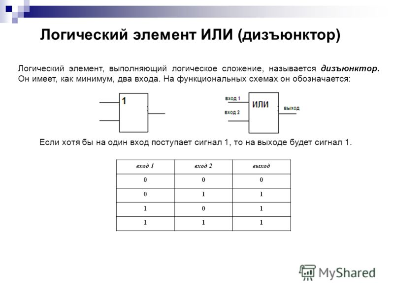 Логический элемент ИЛИ (дизъюнктор) Логический элемент, выполняющий логическое сложение, называется дизъюнктор. Он имеет, как минимум, два входа. На функциональных схемах он обозначается: Если хотя бы на один вход поступает сигнал 1, то на выходе буд