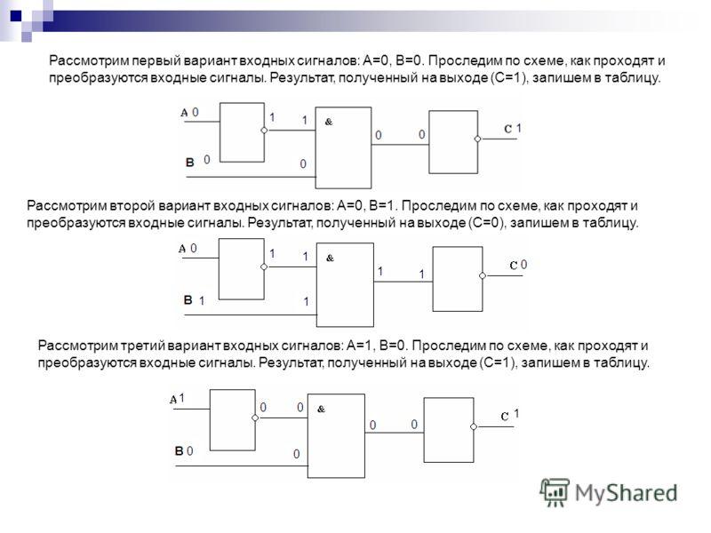 Рассмотрим первый вариант входных сигналов: А=0, В=0. Проследим по схеме, как проходят и преобразуются входные сигналы. Результат, полученный на выходе (С=1), запишем в таблицу. Рассмотрим второй вариант входных сигналов: А=0, В=1. Проследим по схеме