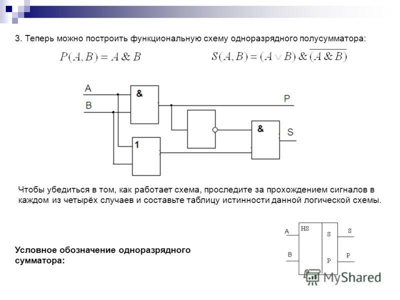3. Теперь можно построить функциональную схему одноразрядного полусумматора: Чтобы убедиться в том, как работает схема, проследите за прохождением сигналов в каждом из четырёх случаев и составьте таблицу истинности данной логической схемы. Условное о