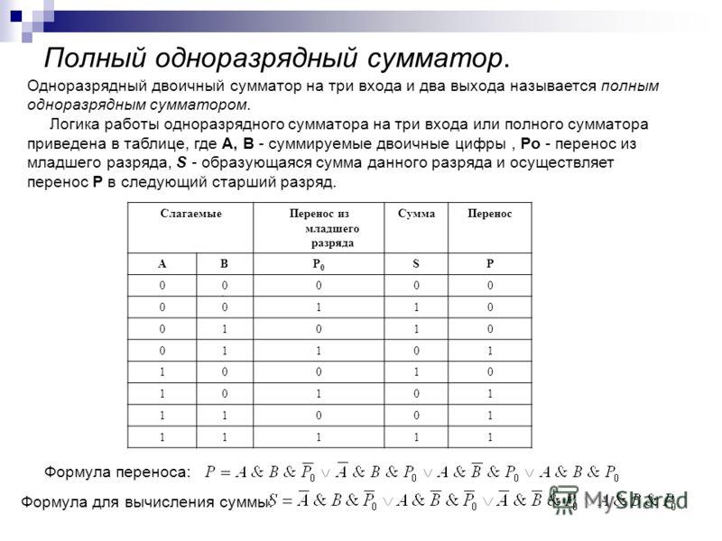 Одноразрядный двоичный сумматор на три входа и два выхода называется полным одноразрядным сумматором. Логика работы одноразрядного сумматора на три входа или полного сумматора приведена в таблице, где А, В - суммируемые двоичные цифры, Pо - перенос и