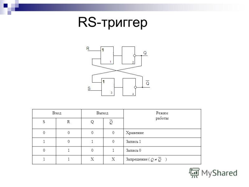 RS-триггер ВходВыходРежим работы SRQ 0000Хранение 1010Запись 1 0101Запись 0 11ХХЗапрещение ( )