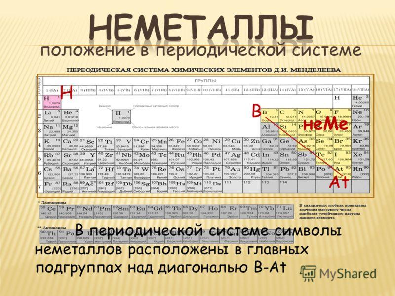 положение в периодической системе B At H неМе В периодической системе символы неметаллов расположены в главных подгруппах над диагональю B-At