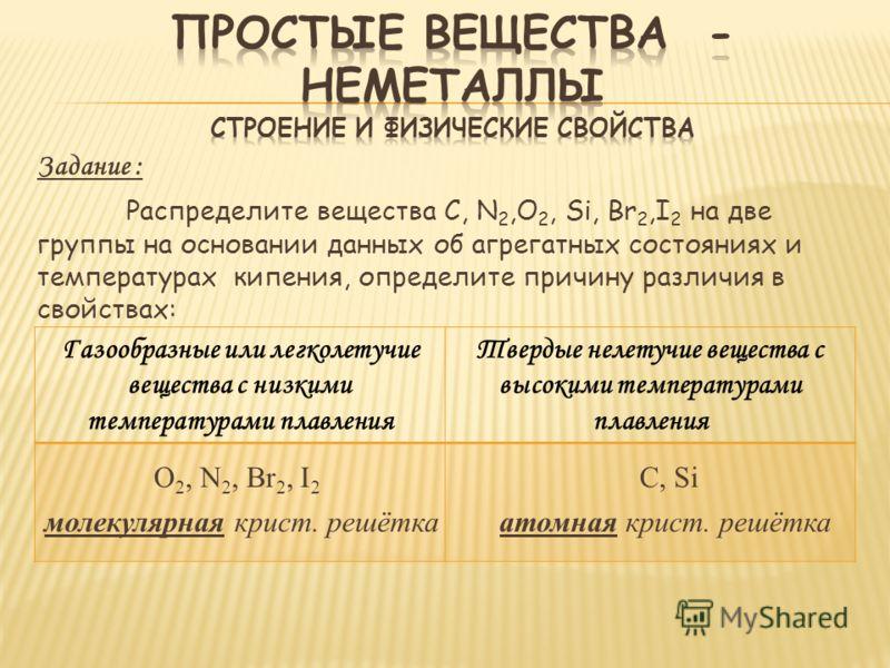 Газообразные или легколетучие вещества с низкими температурами плавления Твердые нелетучие вещества с высокими температурами плавления Задание : Распределите вещества C, N 2,O 2, Si, Br 2,I 2 на две группы на основании данных об агрегатных состояниях