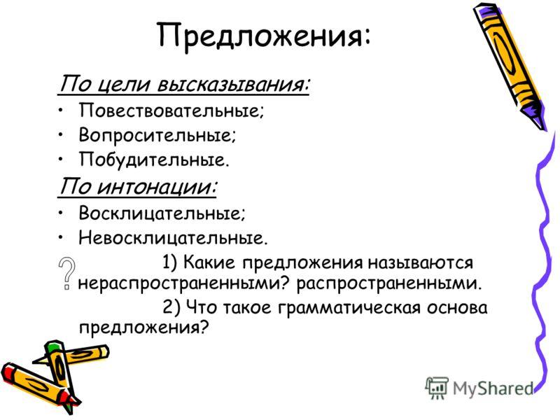 Конспекты уроков русского языка по теме сложное предложение