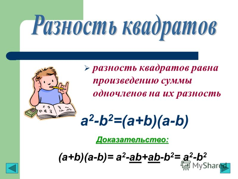 разность квадратов равна произведению суммы одночленов на их разность a 2 -b 2 =(a+b)(a-b) Доказательство: (a+b)(a-b)= a 2 -ab+ab-b 2 = a 2 -b 2