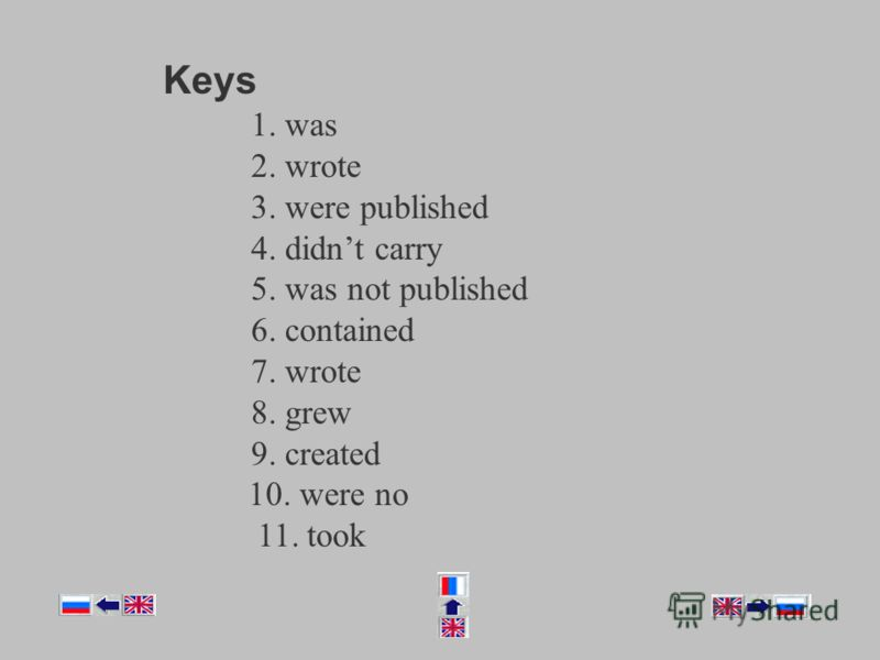 Keys 1. was 2. wrote 3. were published 4. didnt carry 5. was not published 6. contained 7. wrote 8. grew 9. created 10. were no 11. took