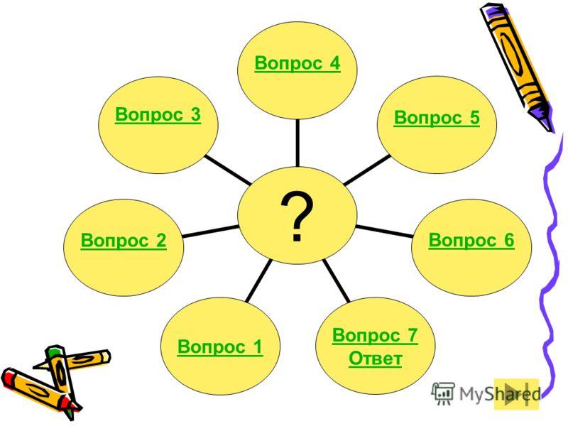 ? Вопрос 4 Вопрос 5 Вопрос 6 Вопрос 7 Ответ Вопрос 1 Вопрос 2 Вопрос 3