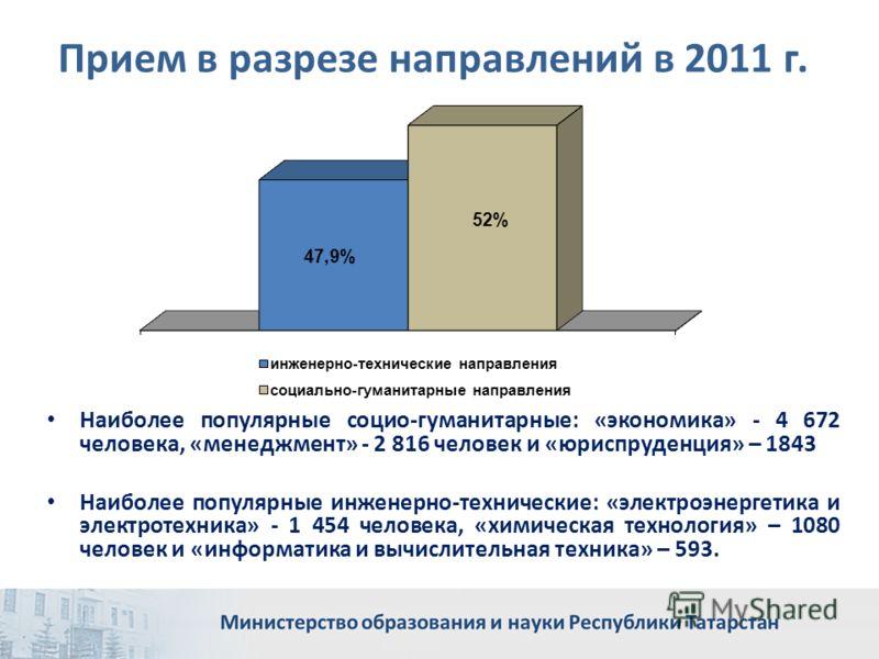 Прием в разрезе направлений в 2011 г. Наиболее популярные социо-гуманитарные: «экономика» - 4 672 человека, «менеджмент» - 2 816 человек и «юриспруденция» – 1843 Наиболее популярные инженерно-технические: «электроэнергетика и электротехника» - 1 454