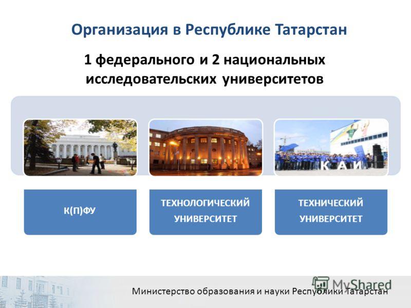 Организация в Республике Татарстан 1 федерального и 2 национальных исследовательских университетов К(П)ФУ ТЕХНОЛОГИЧЕСКИЙ УНИВЕРСИТЕТ ТЕХНИЧЕСКИЙ УНИВЕРСИТЕТ Министерство образования и науки Республики Татарстан