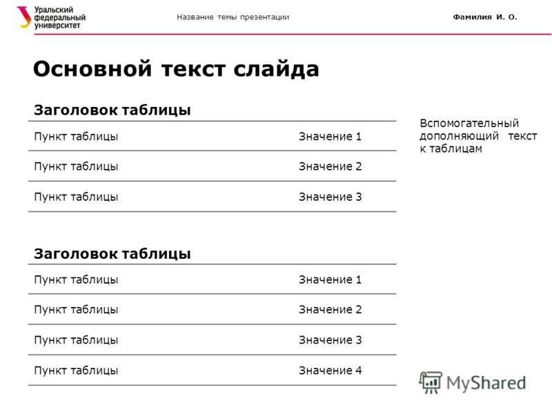 Название темы презентацииФамилия И. О. Основной текст слайда Заголовок таблицы Пункт таблицыЗначение 1 Пункт таблицыЗначение 2 Пункт таблицыЗначение 3 Заголовок таблицы Пункт таблицыЗначение 1 Пункт таблицыЗначение 2 Пункт таблицыЗначение 3 Пункт таб