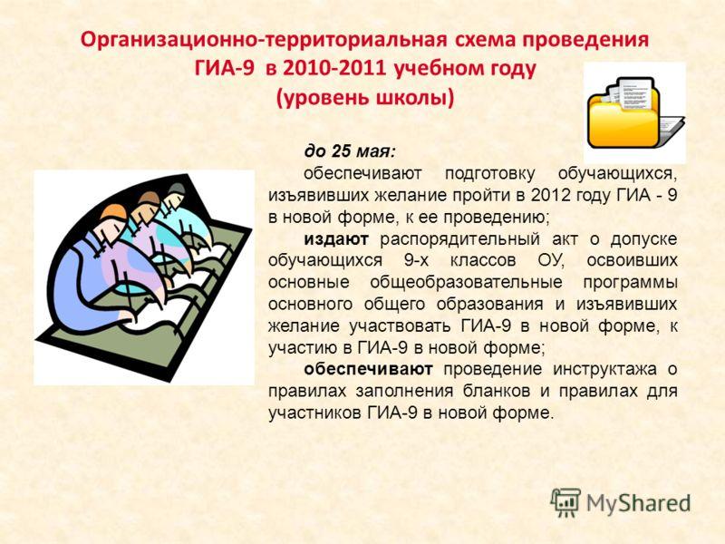 Организационно-территориальная схема проведения ГИА-9 в 2010-2011 учебном году (уровень школы) до 25 мая: обеспечивают подготовку обучающихся, изъявивших желание пройти в 2012 году ГИА - 9 в новой форме, к ее проведению; издают распорядительный акт о