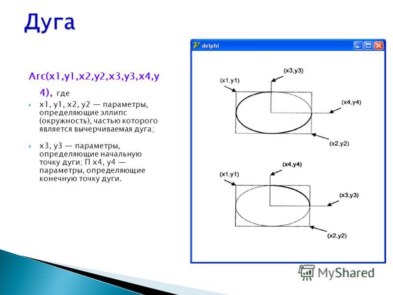 Arc(x1,y1,х2,у2,х3,у3,х4,у 4), где x1, y1, х2, у2 параметры, определяющие эллипс (окружность), частью которого является вычерчиваемая дуга; х3, у3 параметры, определяющие начальную точку дуги; П х4, у4 параметры, определяющие конечную точку дуги.