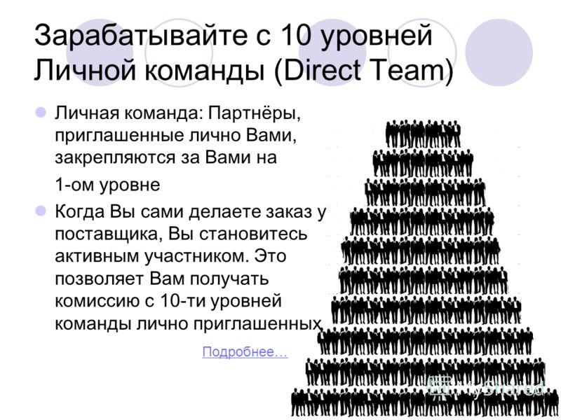 Зарабатывайте с 10 уровней Личной команды (Direct Team) Личная команда: Партнёры, приглашенные лично Вами, закрепляются за Вами на 1-ом уровне Когда Вы сами делаете заказ у поставщика, Вы становитесь активным участником. Это позволяет Вам получать ко