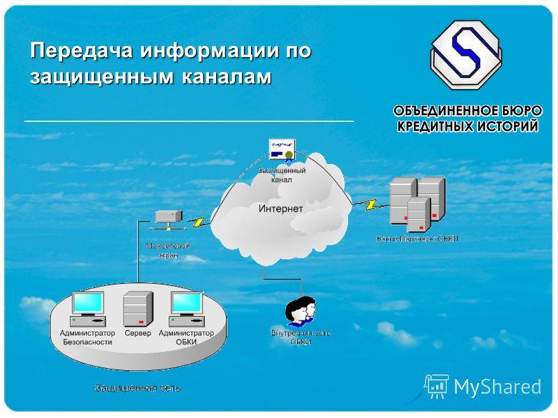 Передача информации по защищенным каналам